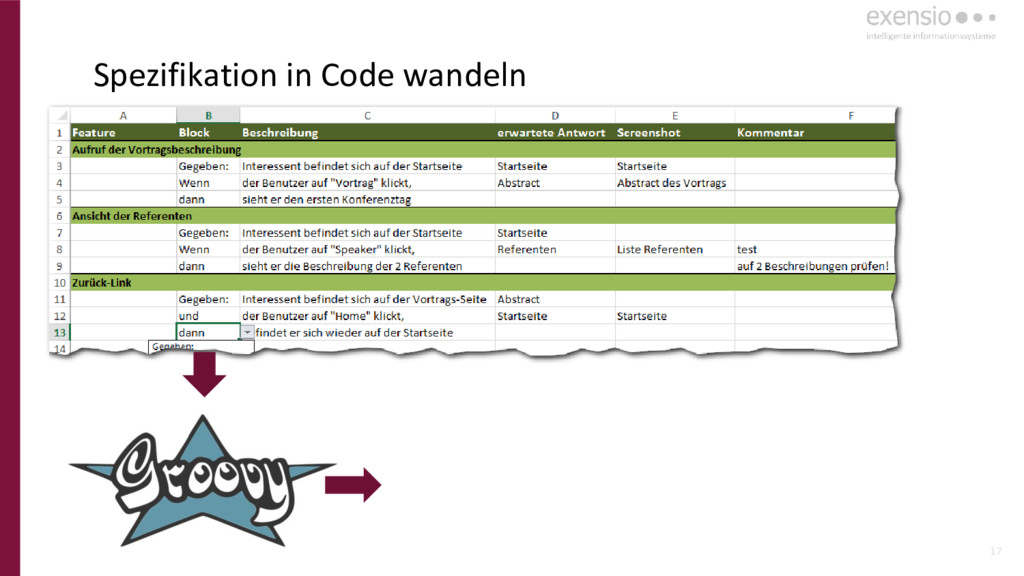 17 Spezifikation in Code wandeln