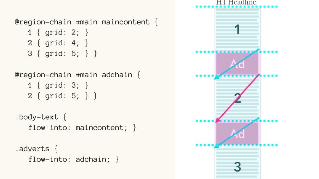 @region-chain #main maincontent { 1 { grid: 2; ...