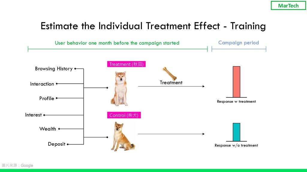 Estimate the Individual Treatment Effect - Trai...