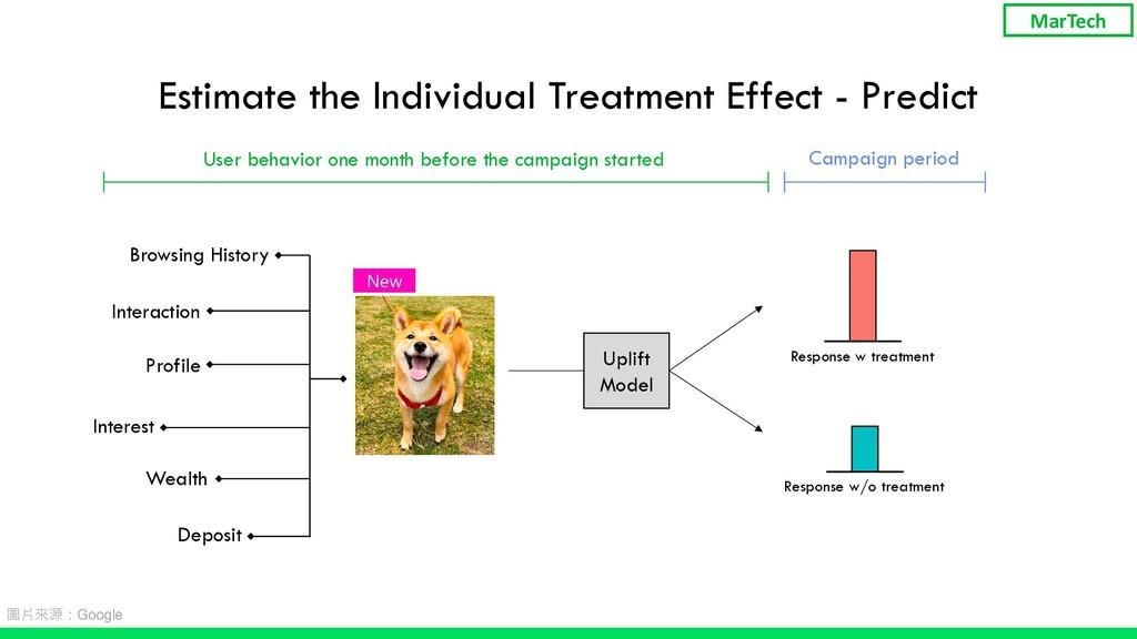 Estimate the Individual Treatment Effect - Pred...