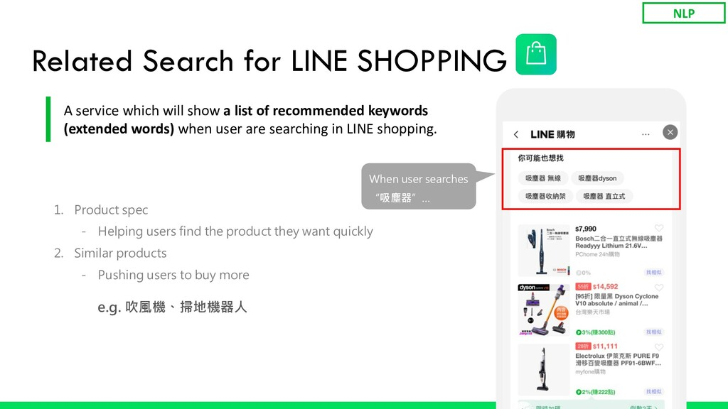 Related Search for LINE SHOPPING A service whic...
