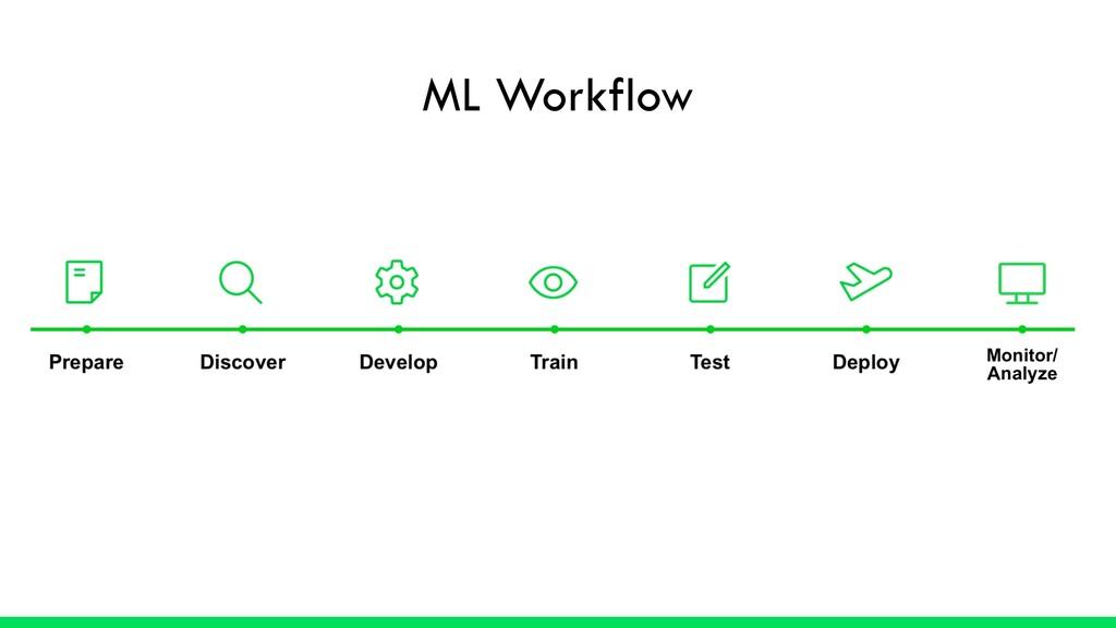 ML Workflow Analyze