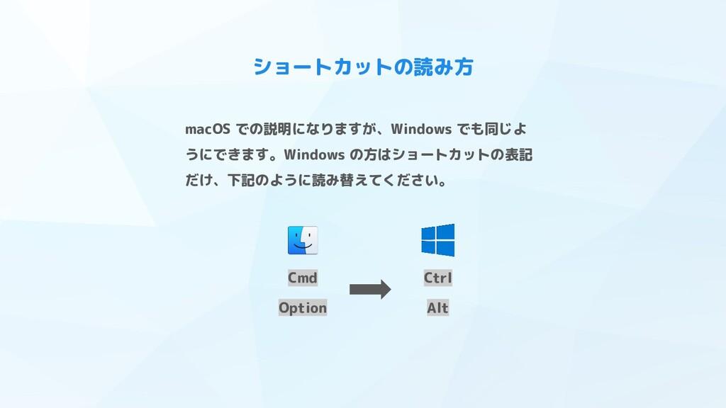 ショートカットの読み方 macOS での説明になりますが、Windows でも同じよ うにでき...
