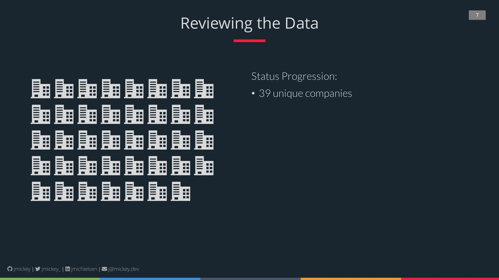 7 Reviewing the Data Status Progression: • 39 u...
