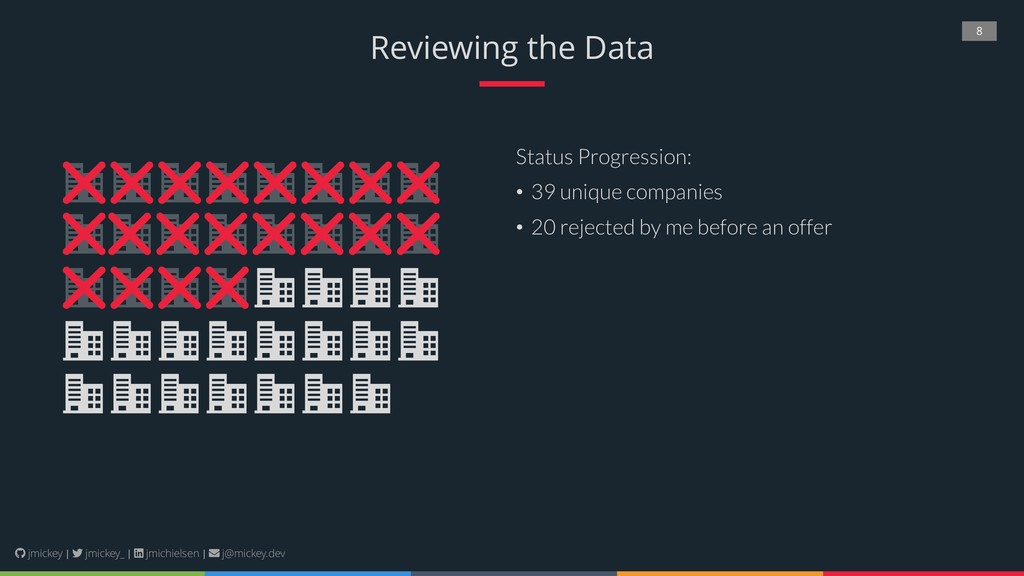 8 Reviewing the Data Status Progression: • 39 u...