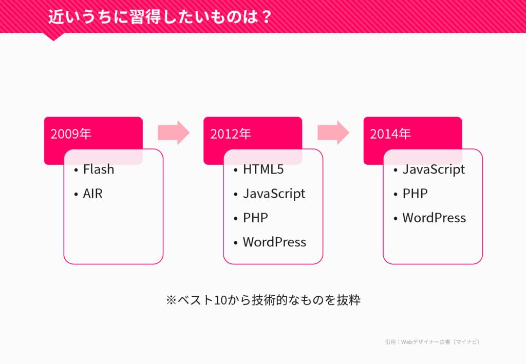 近いうちに習得したいものは? 2009年 • Flash • AIR 2012年 • HTML...
