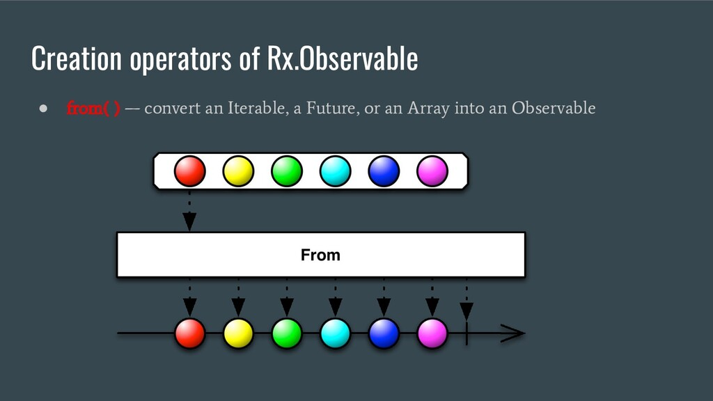 Creation operators of Rx.Observable ● from(  )...