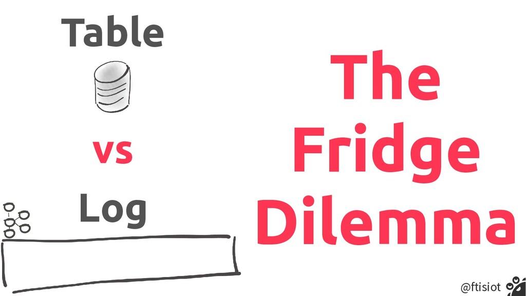 @ftisiot Table Log vs The Fridge Dilemma