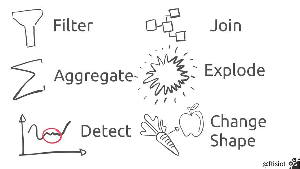 @ftisiot Filter Join Aggregate Explode Detect C...