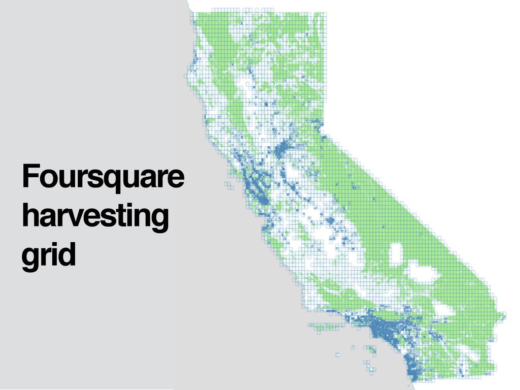 Foursquare harvesting grid