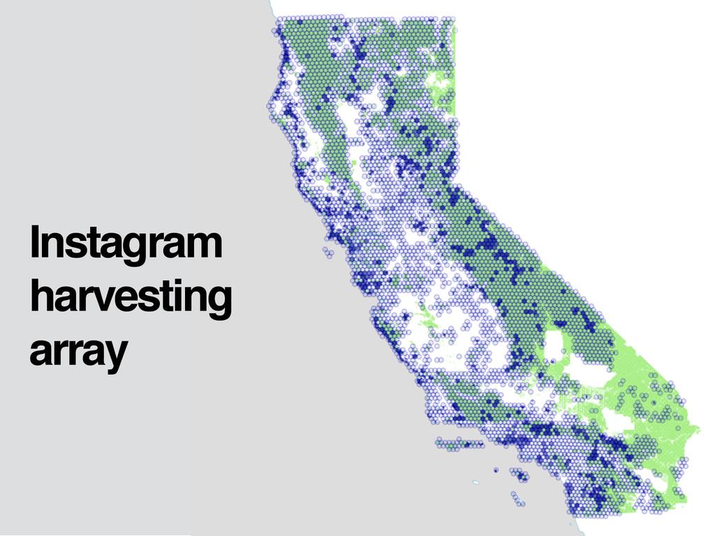 Instagram harvesting array