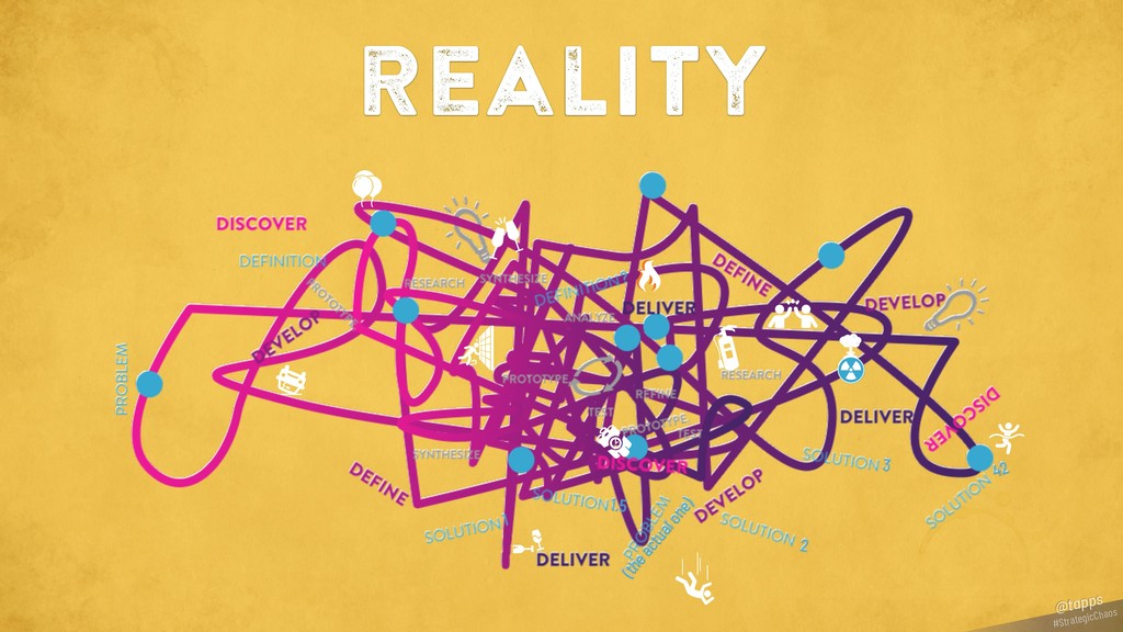 reality #StrategicChaos @tapps