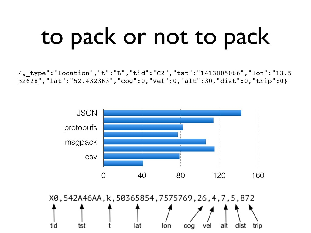 """to pack or not to pack {""""_type"""":""""location"""",""""t"""":..."""