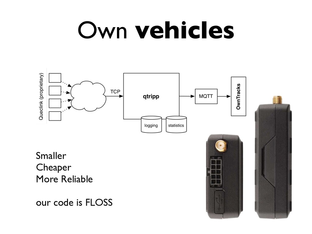 Own vehicles Smaller Cheaper More Reliable our ...