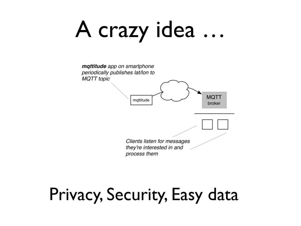 A crazy idea … Privacy, Security, Easy data
