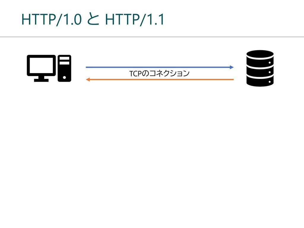 HTTP/1.0 と HTTP/1.1 TCPのコネクション