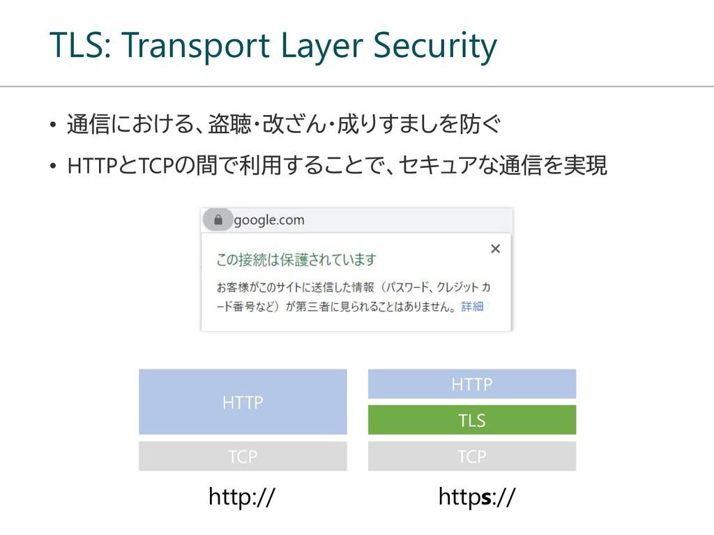 TLS: Transport Layer Security TCP TLS HTTP TCP ...