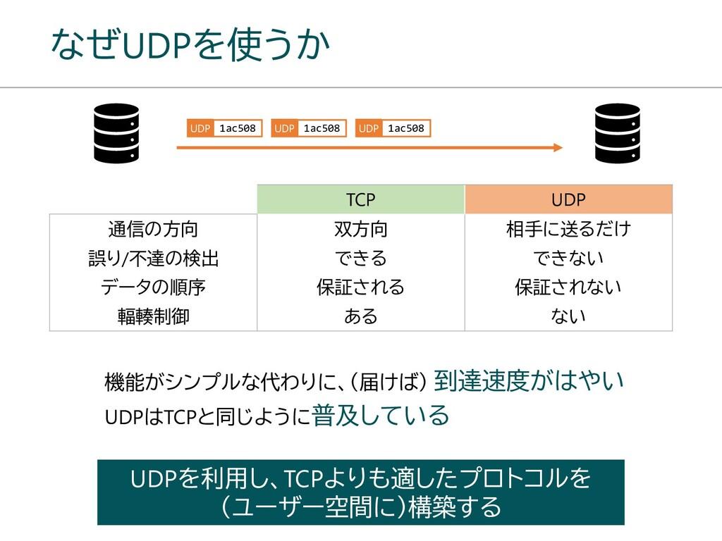 なぜUDPを使うか TCP UDP 通信の方向 双方向 相手に送るだけ 誤り/不達の検出 でき...