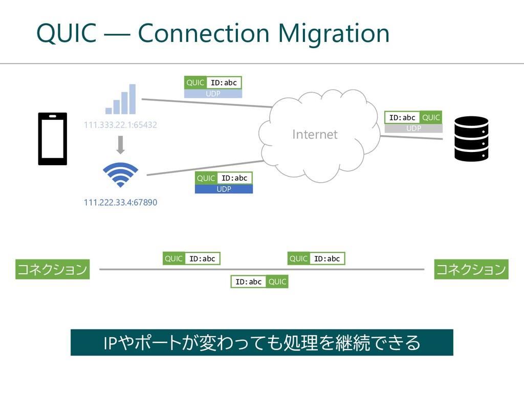 QUIC ― Connection Migration Internet 111.333.22...