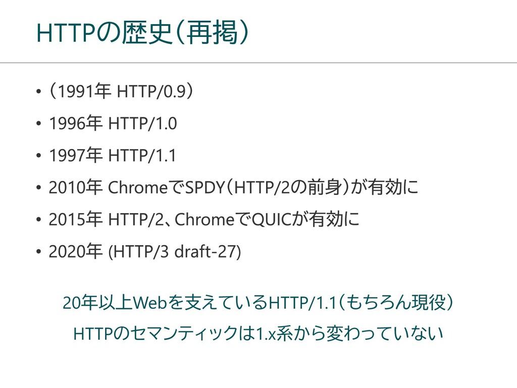 HTTPの歴史(再掲) 20年以上Webを支えているHTTP/1.1(もちろん現役) HTTP...