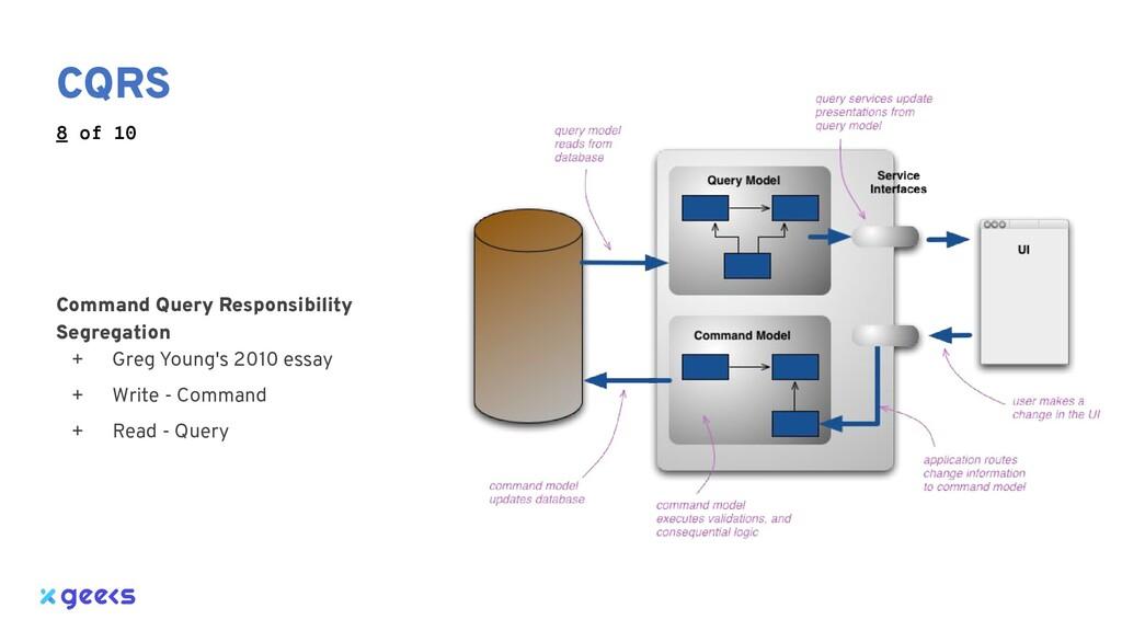 CQRS Command Query Responsibility Segregation +...