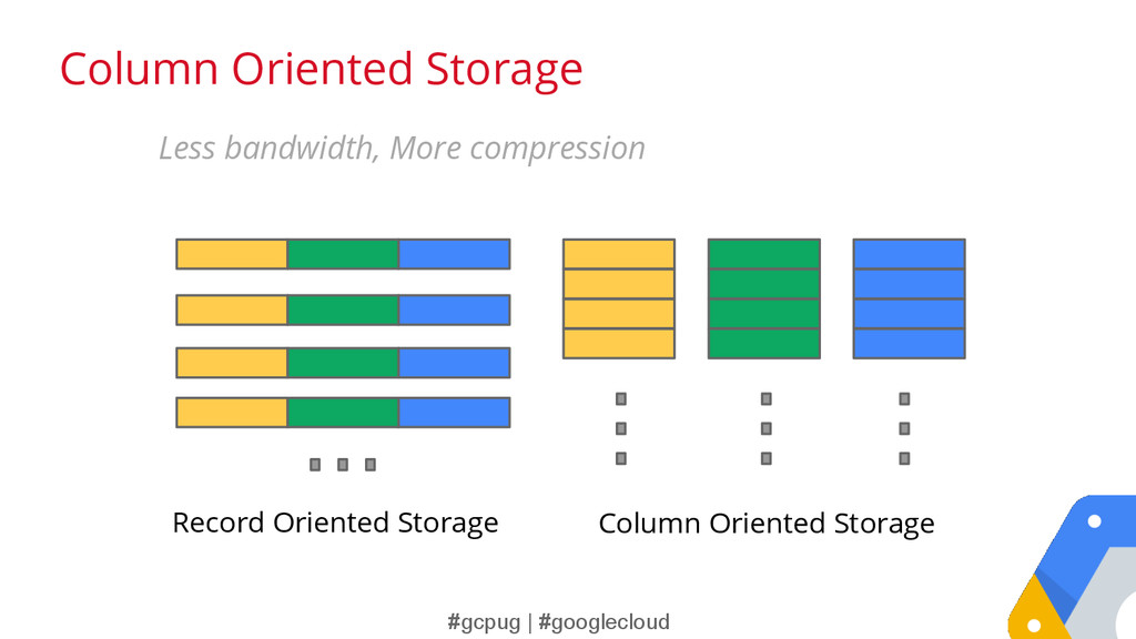 #gcpug | #googlecloud Column Oriented Storage R...