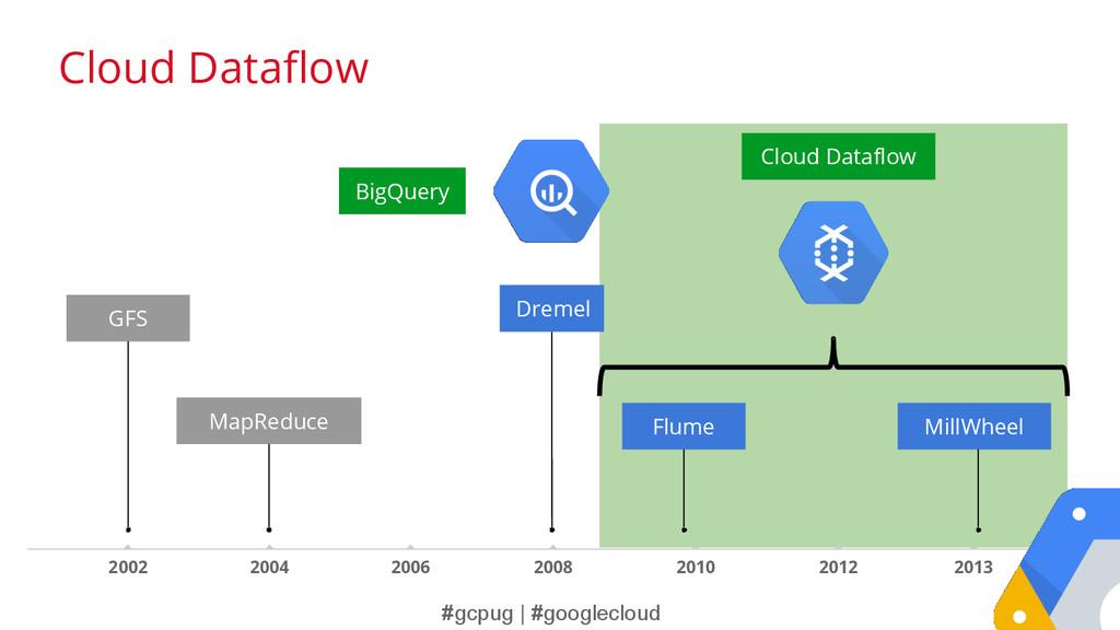 #gcpug | #googlecloud Dremel MapReduce 2012 201...