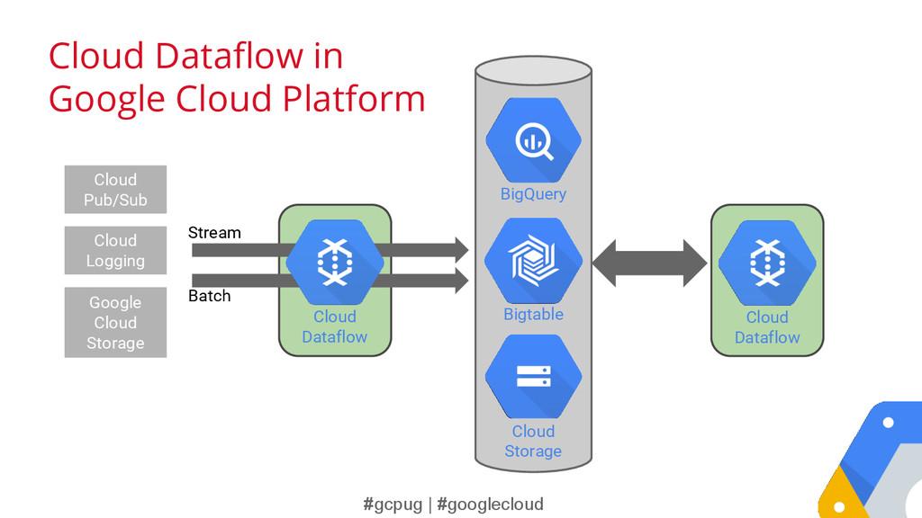 #gcpug | #googlecloud Cloud Dataflow in Google ...