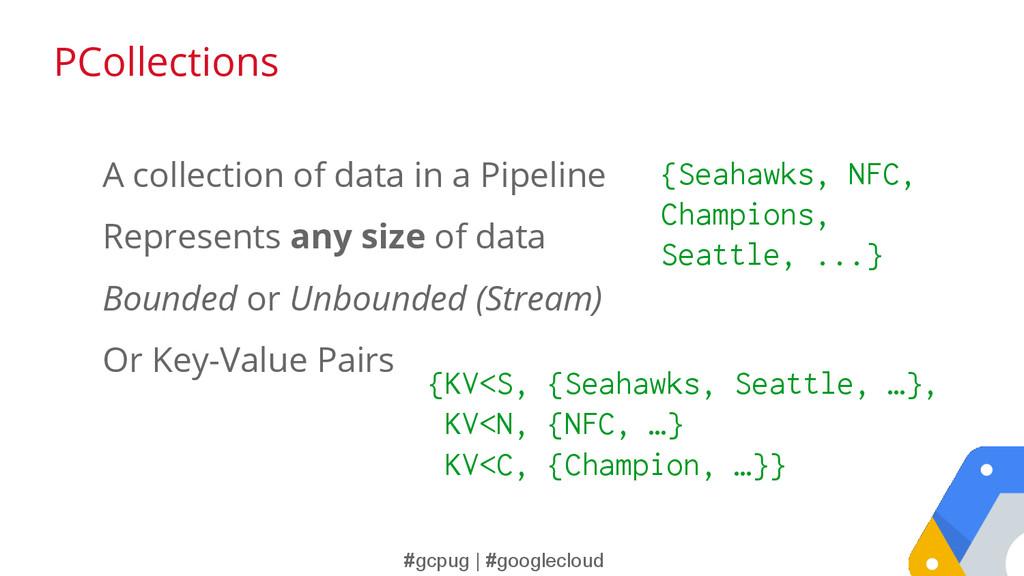 #gcpug | #googlecloud A collection of data in a...