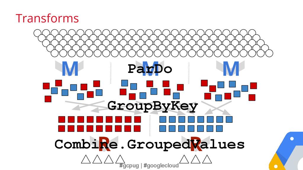 #gcpug | #googlecloud Transforms M M M R R Grou...