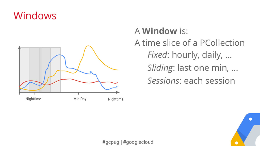 #gcpug | #googlecloud A Window is: A time slice...