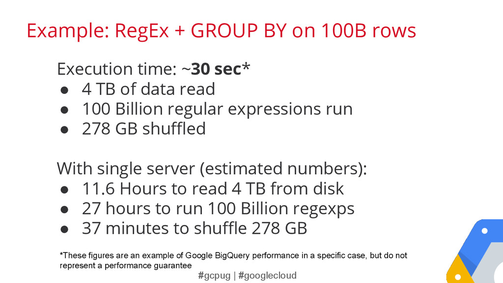 #gcpug | #googlecloud Execution time: ~30 sec* ...