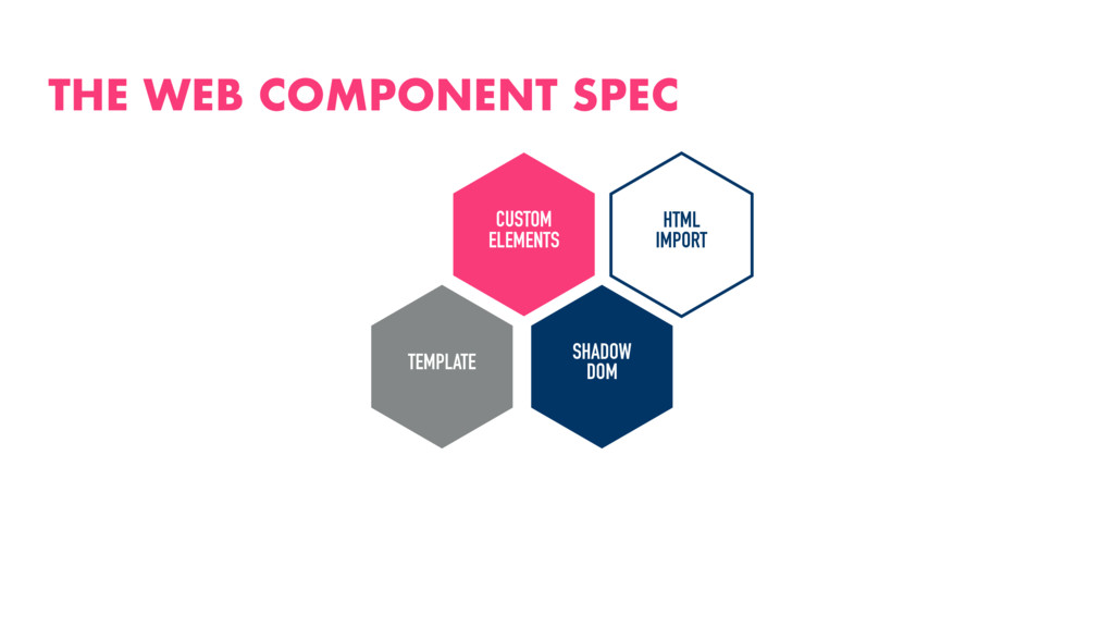 THE WEB COMPONENT SPEC CUSTOM ELEMENTS HTML IMP...
