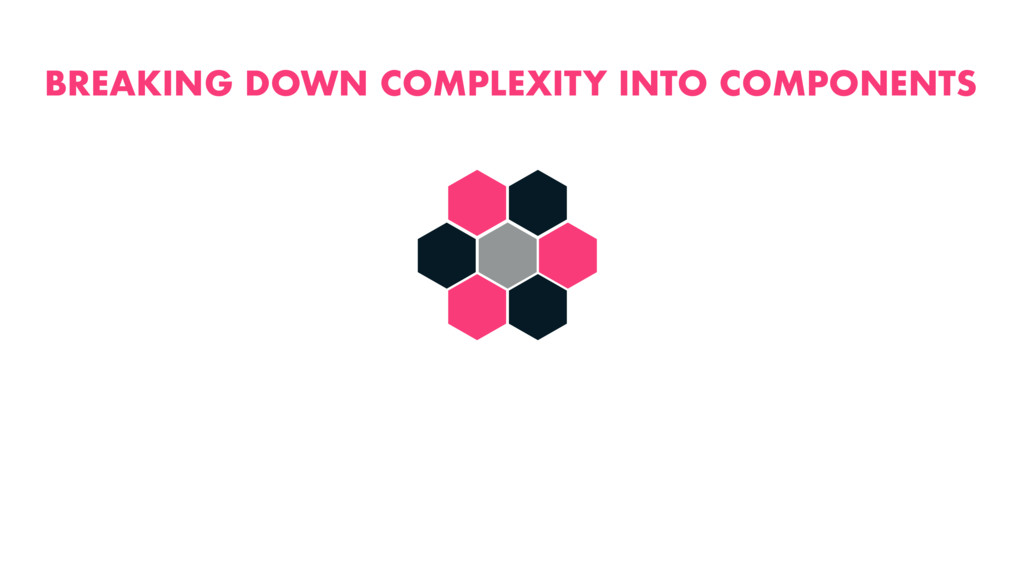 BREAKING DOWN COMPLEXITY INTO COMPONENTS