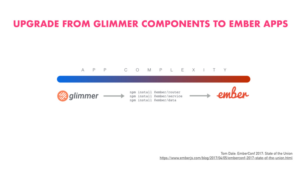 UPGRADE FROM GLIMMER COMPONENTS TO EMBER APPS T...
