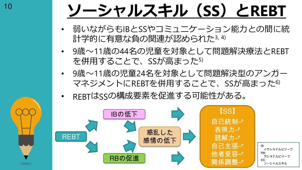 10 ソーシャルスキル(SS)とREBT • 弱いながらもIBとSSやコミュニケーション能力と...