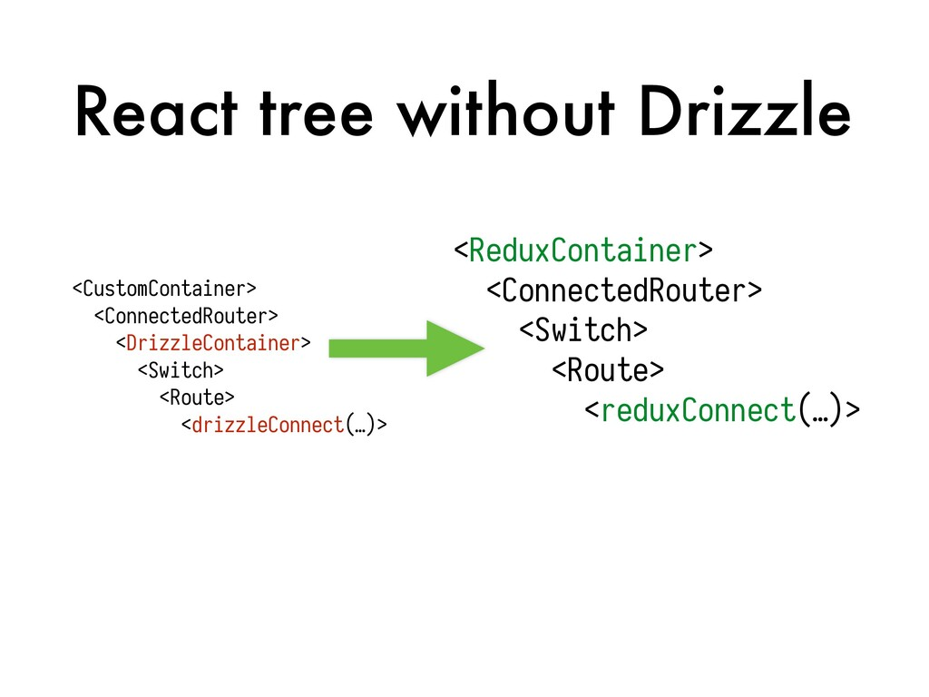 React tree without Drizzle <CustomContainer> <C...
