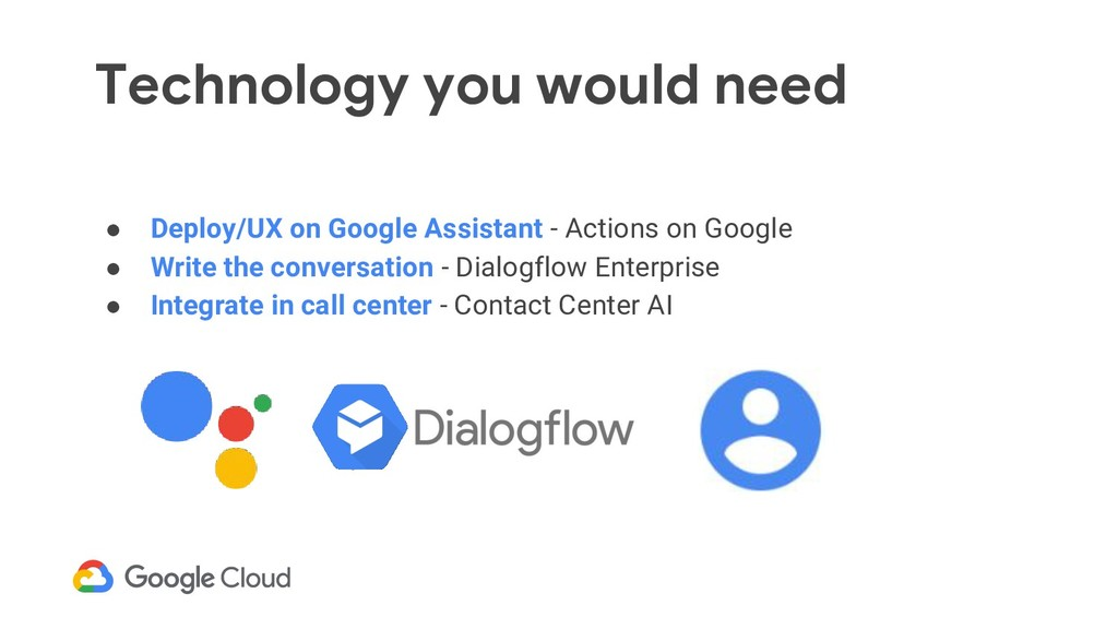 ● Deploy/UX on Google Assistant - Actions on Go...