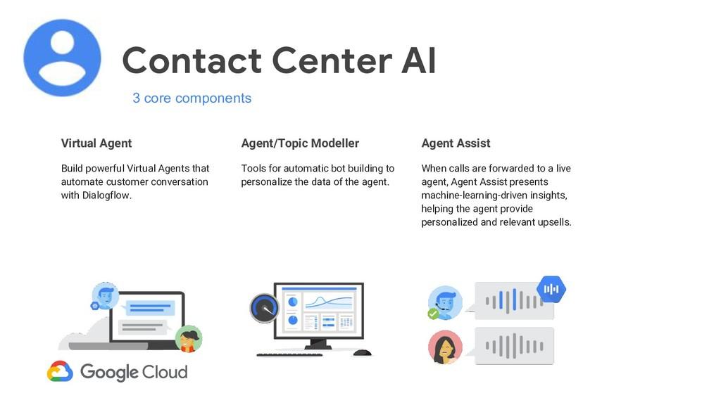 Contact Center AI Agent Assist When calls are f...