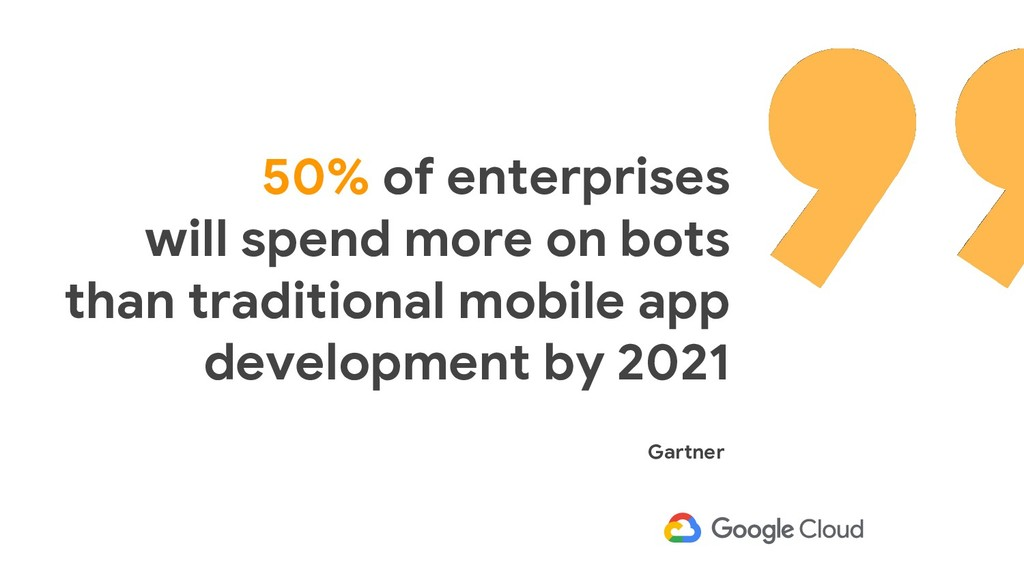 50% of enterprises will spend more on bots than...