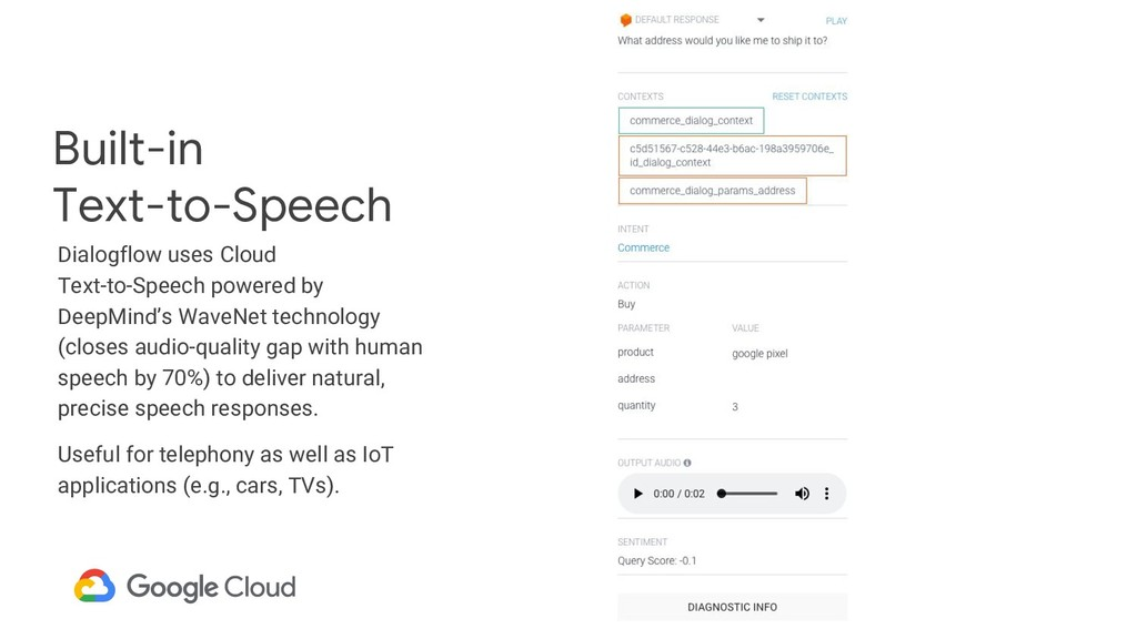 Built-in Text-to-Speech Dialogflow uses Cloud T...