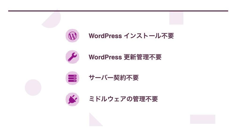 WordPress Πϯετʔϧෆཁ WordPress ߋ৽ཧෆཁ αʔόʔܖෆཁ ϛυ...