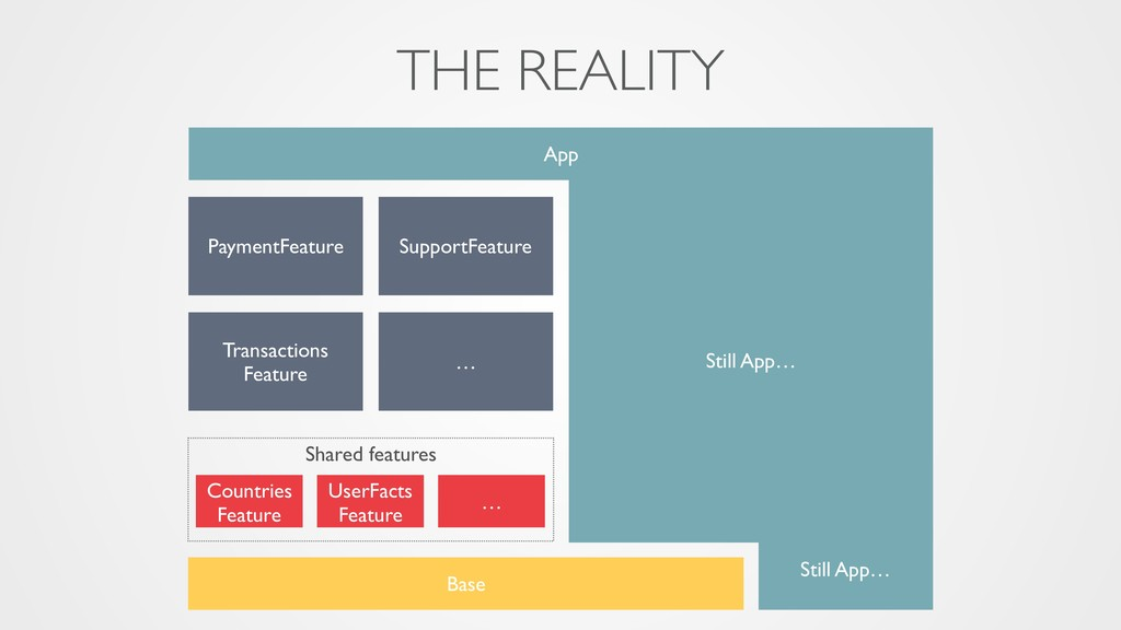 THE REALITY SupportFeature App Base Shared feat...