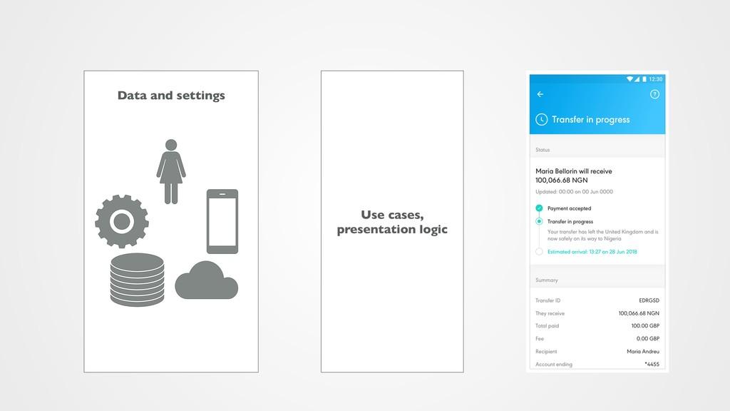 Data and settings Use cases, presentation logic