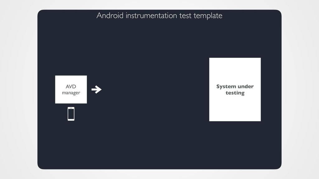 Android instrumentation test template AVD manag...