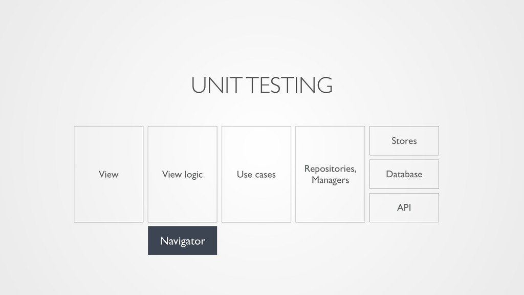 UNIT TESTING View Stores Navigator API View log...