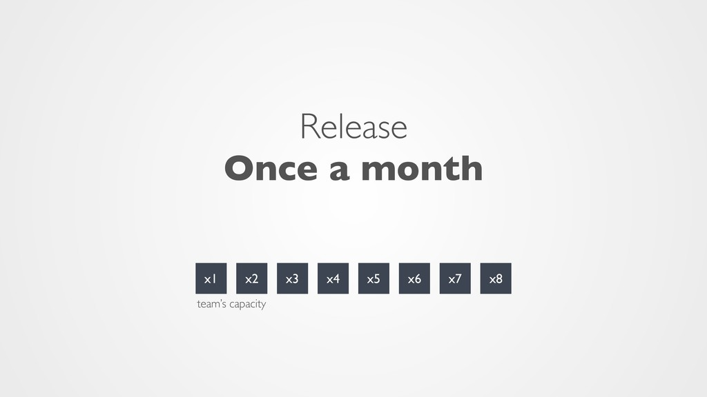 Release Once a month x1 x2 x5 x6 x3 x4 x7 x8 te...