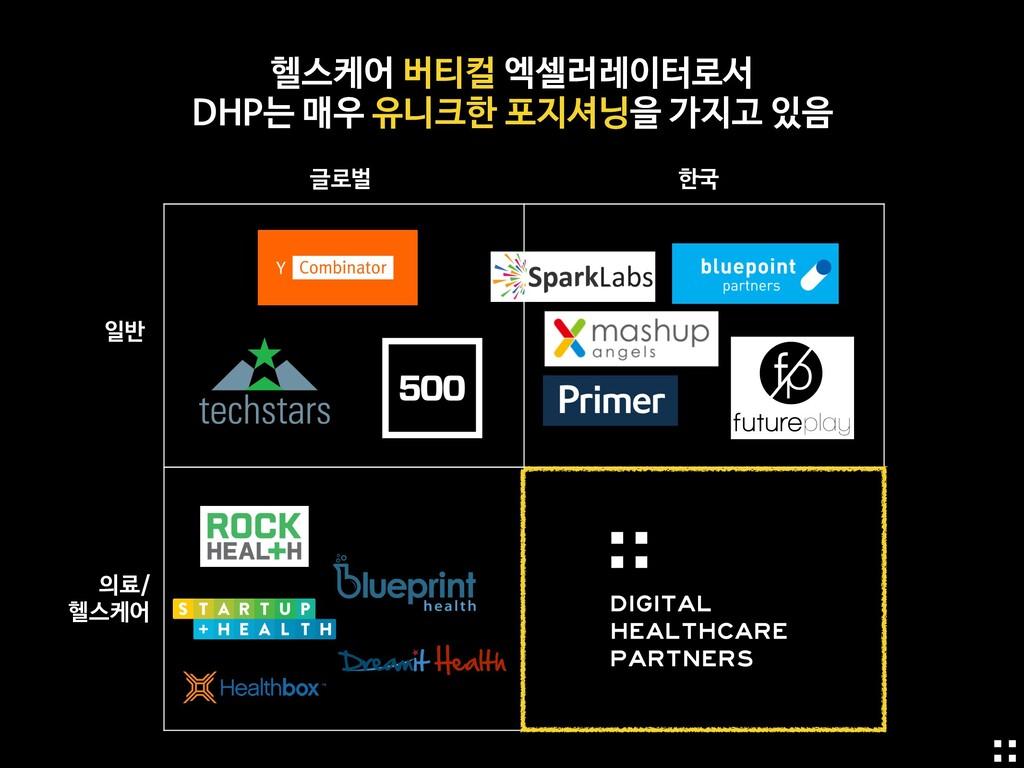 글로벌 한국 일반 의료/  헬스케어 헬스케어 버티컬 엑셀러레이터로서   DHP는 매우...
