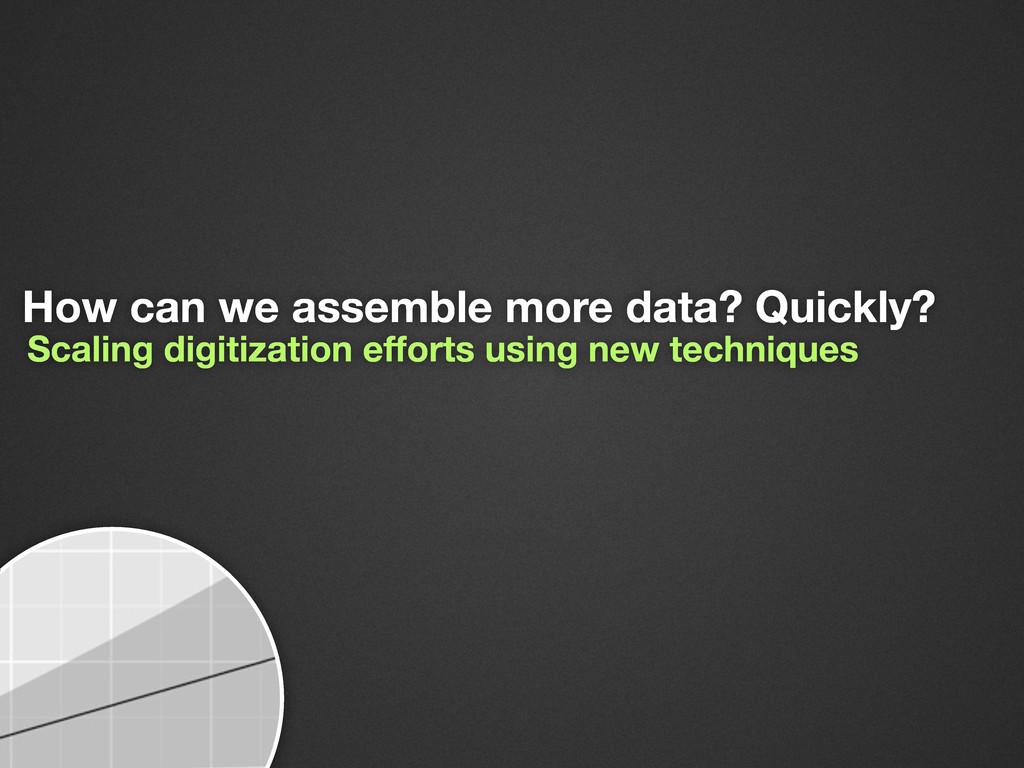 Scaling digitization efforts using new techniqu...