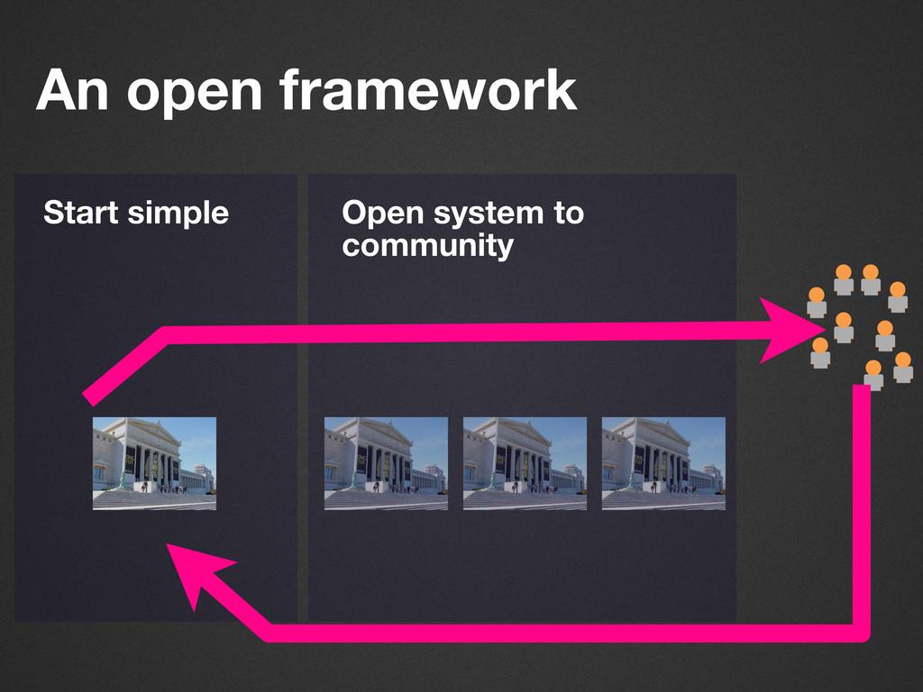 An open framework Start simple Open system to c...